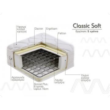 Στρώμα Linea Strom CLASSIC SOFT