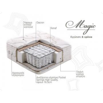 Στρώμα Linea Strom MAGIC