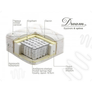 Στρώμα Linea Strom DREAM