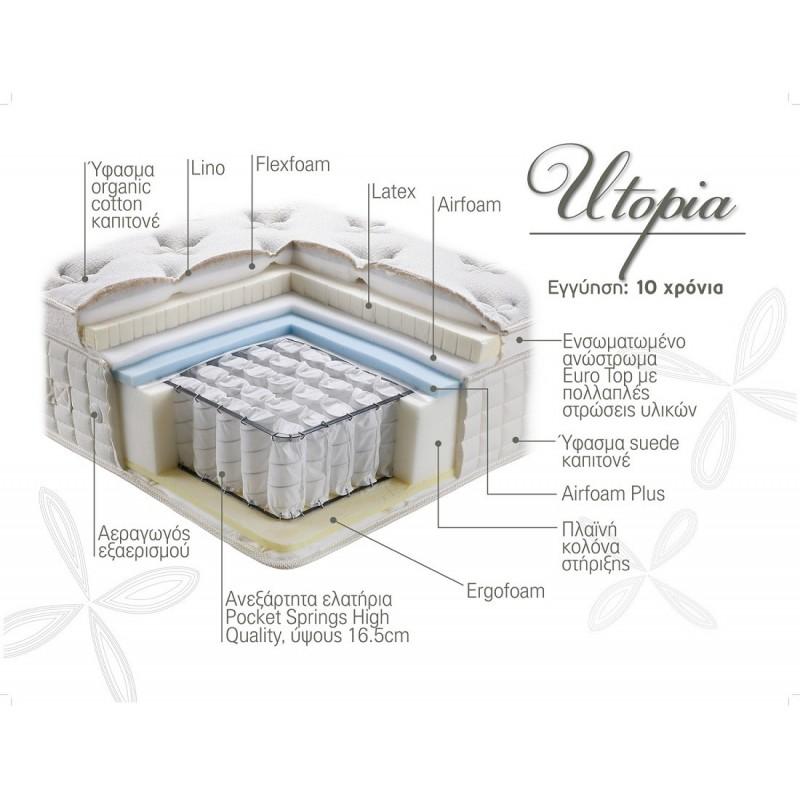 Στρώμα  Linea Strom Utopia
