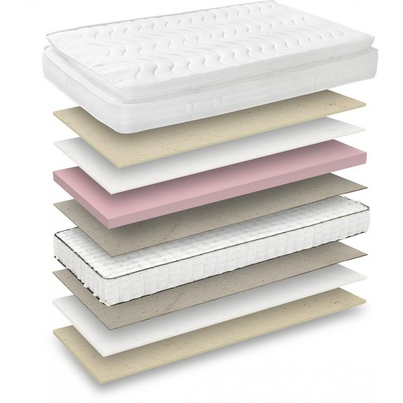 στρωμα,στρωματα,φθηνα στρωματα,στρωματα υπνου,matress ,matresses,best matress,cheap matress